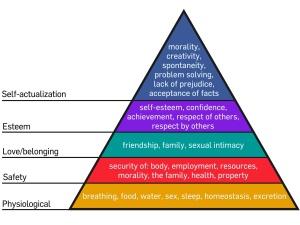 Marlow pyramid